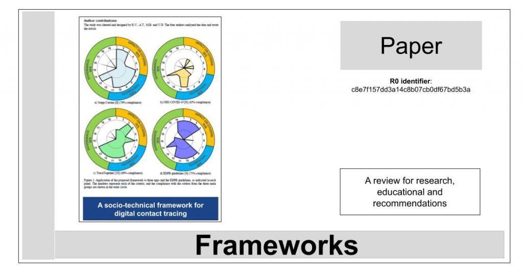 https://editorialia.com/wp-content/uploads/2020/05/a-socio-technical-framework-for-digital-contact-tracing-2.jpg