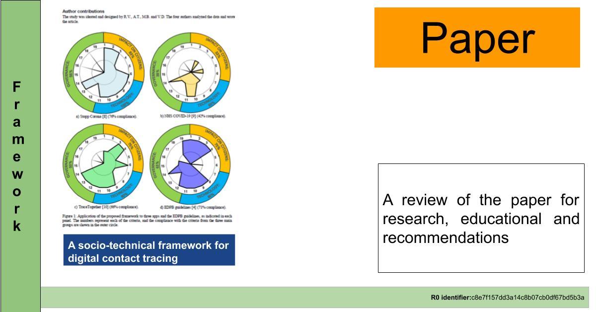 https://editorialia.com/wp-content/uploads/2020/05/a-socio-technical-framework-for-digital-contact-tracing.jpg