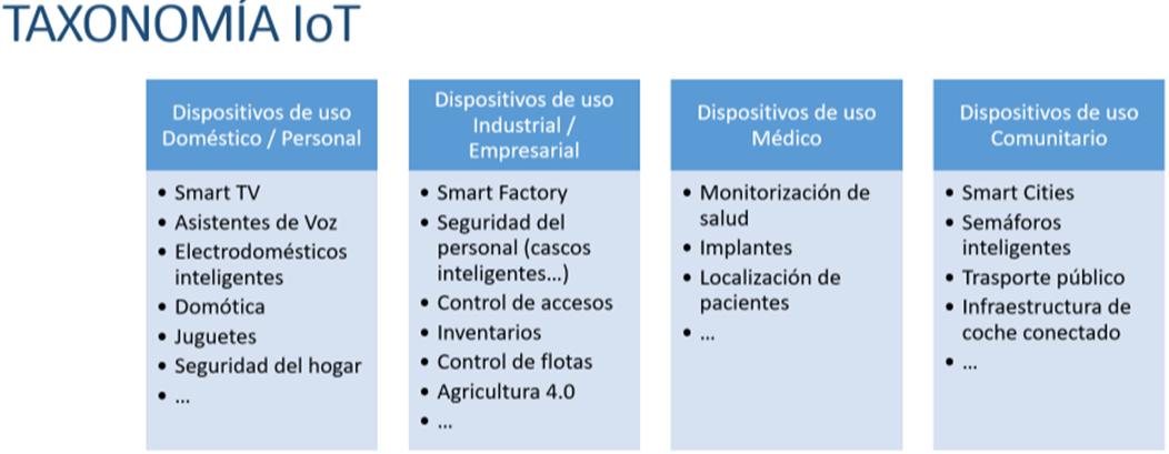 https://editorialia.com/wp-content/uploads/2020/05/cumplimiento_normativo_y_seguridad_ti_en_iot.png