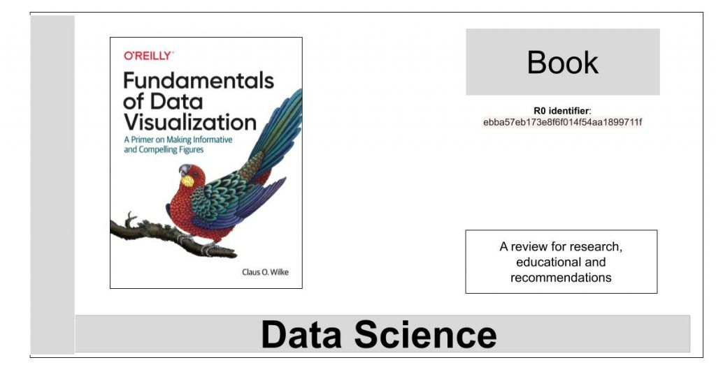 https://editorialia.com/wp-content/uploads/2020/06/fundamentals_of_data_visualization.jpg