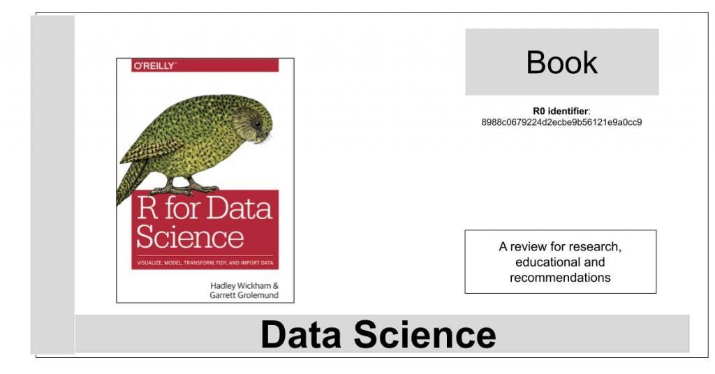 https://editorialia.com/wp-content/uploads/2020/06/r-for-data-science.jpg