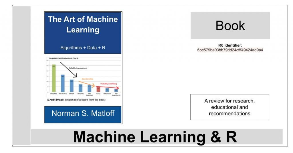 https://editorialia.com/wp-content/uploads/2020/06/the-art-of-machine-learning-algorithms-data-r.jpg