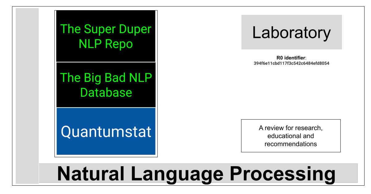 https://editorialia.com/wp-content/uploads/2020/06/the-super-duper-nlp-repo-the-big-bad-nlp-database.jpg