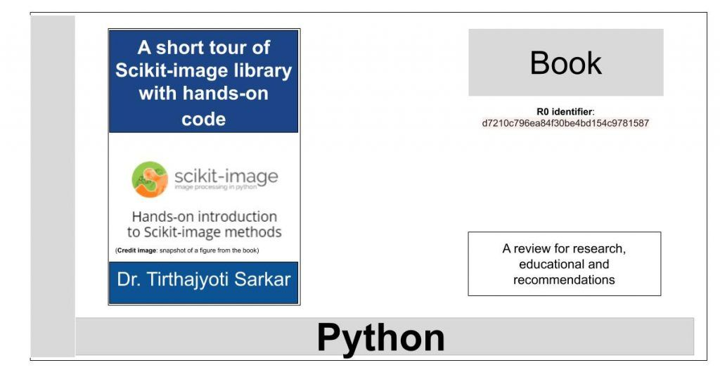 https://editorialia.com/wp-content/uploads/2020/08/a-short-tour-of-scikit-image-library-with-hands-on-code.jpg
