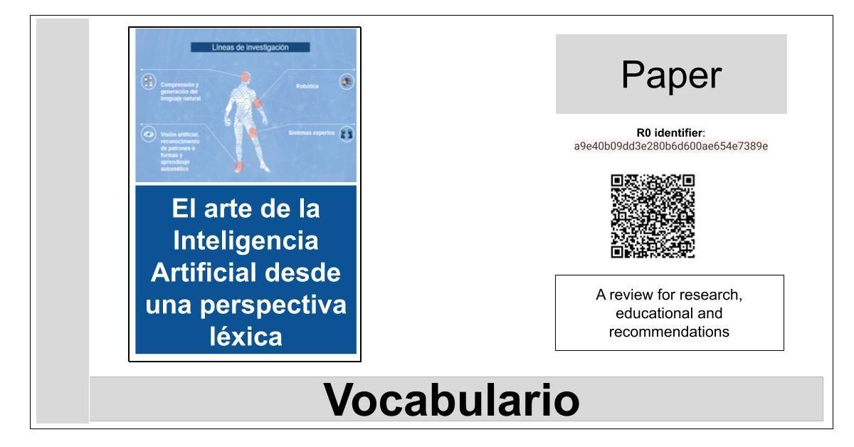 R0:a9e40b09dd3e280b6d600ae654e7389e-El arte de la Inteligencia Artificial desde una perspectiva léxica