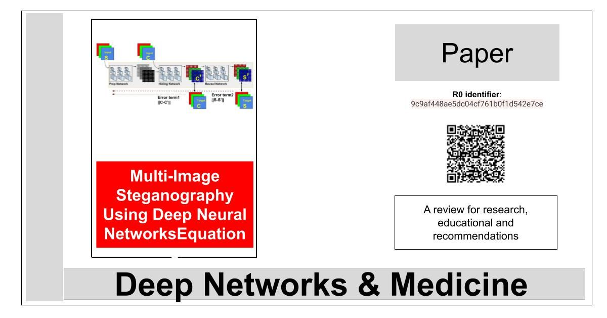 R0:9c9af448ae5dc04cf761b0f1d542e7ce-Multi-Image Steganography Using Deep Neural Networks